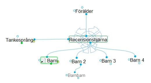 Olika typer av kopplingar i Personal Brain